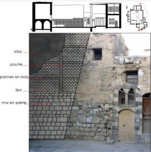 Figure 2. Exemple d'une construction en pierre et bois dans la façade est de la demeure al-Saqqā 'Amīnīde Damas (XVe siècle). © Imane Fayyad